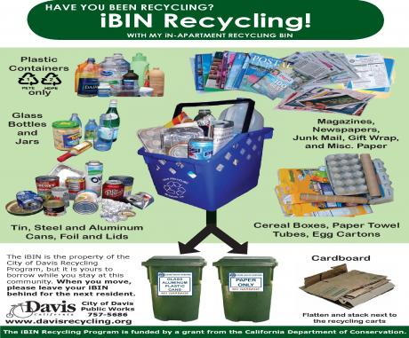 Image of Davis Apartment Recycling Guide