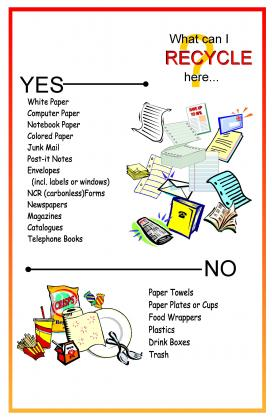 Waste Reduction & Recycling Resources: Signs & Brochures ...