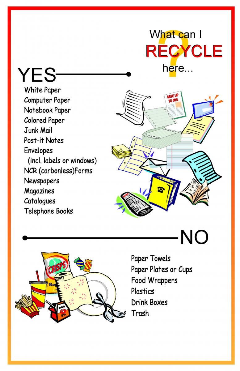 Poster using graphics to show what paper products belong in mixed paper recycling bin.  sc 1 st  Institute for Local Government & What Can I Recycle Here? - Institute for Local Government