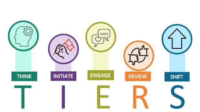 TIERS Public Engagement Framework